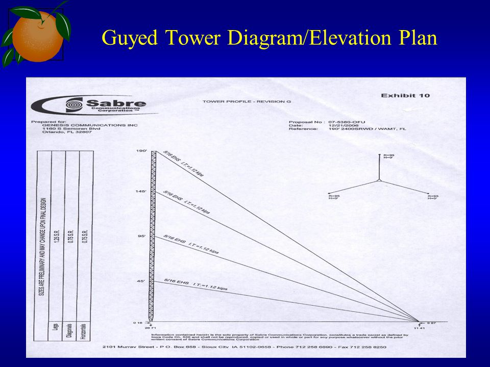 Guyed Tower Diagram/Elevation Plan