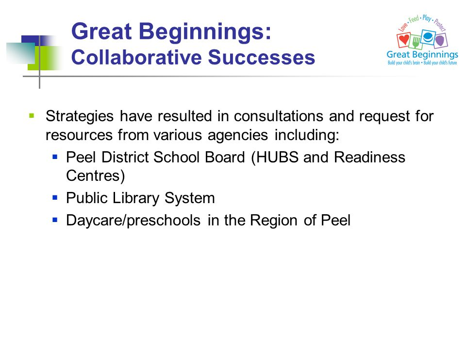  Strategies have resulted in consultations and request for resources from various agencies including:  Peel District School Board (HUBS and Readiness Centres)  Public Library System  Daycare/preschools in the Region of Peel Great Beginnings: Collaborative Successes