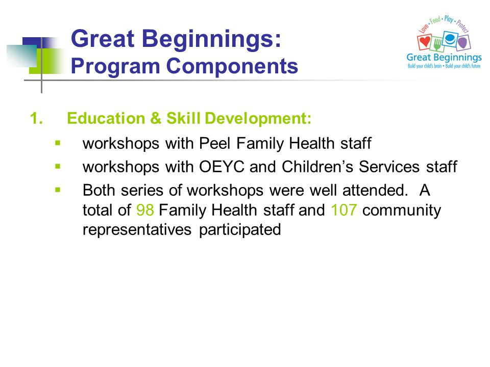 Great Beginnings: Program Components 1. Education & Skill Development:  workshops with Peel Family Health staff  workshops with OEYC and Children's