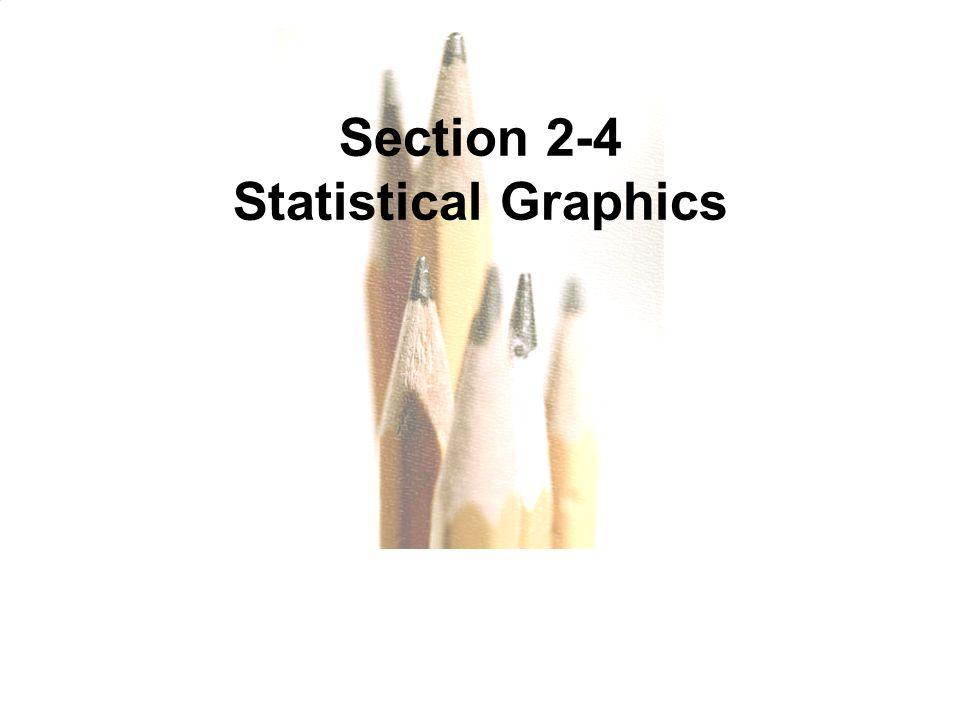 2.1 - 1 Copyright © 2010, 2007, 2004 Pearson Education, Inc.