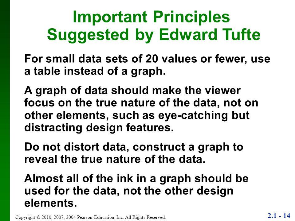 2.1 - 14 Copyright © 2010, 2007, 2004 Pearson Education, Inc.