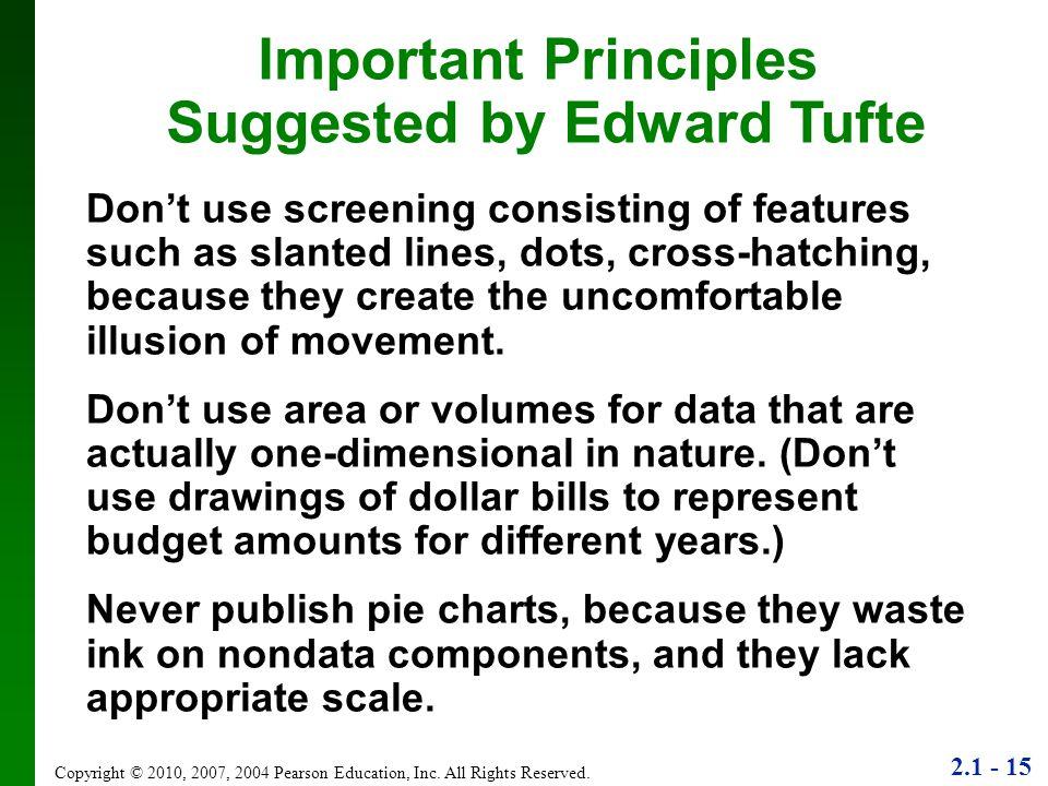 2.1 - 15 Copyright © 2010, 2007, 2004 Pearson Education, Inc.