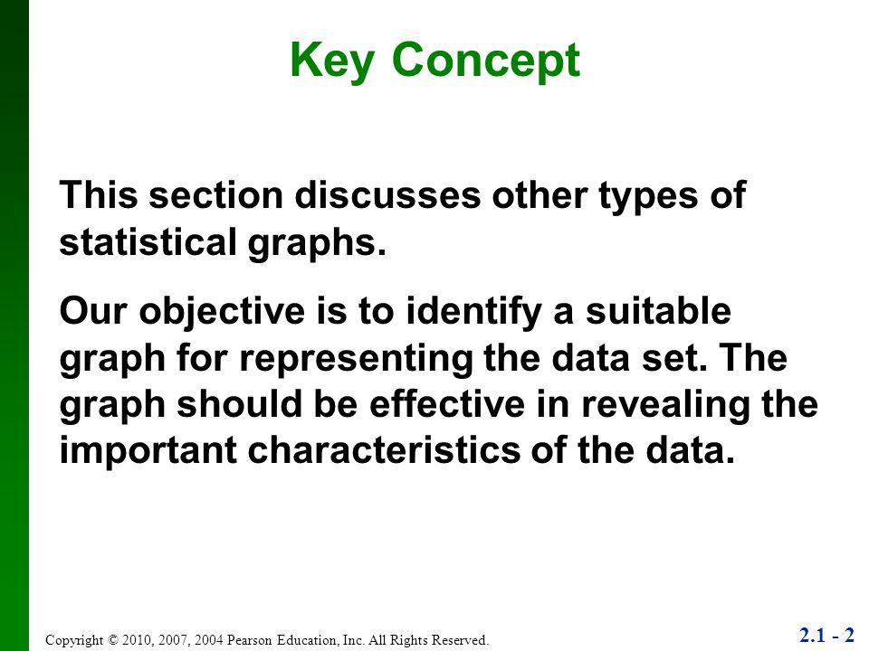 2.1 - 2 Copyright © 2010, 2007, 2004 Pearson Education, Inc.
