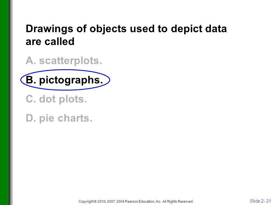 Slide 2- 21 Copyright © 2010, 2007, 2004 Pearson Education, Inc.