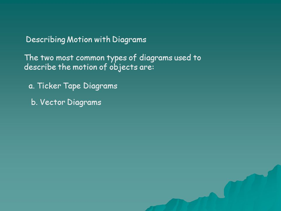 Describing Motion with Diagrams The two most common types of diagrams used to describe the motion of objects are: a.