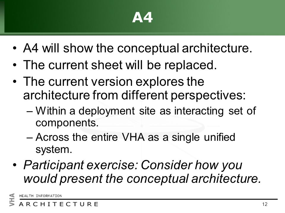 Click to edit Master title style HEALTH INFORMATION 12 A4 A4 will show the conceptual architecture.