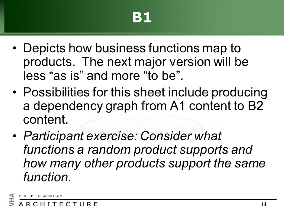 Click to edit Master title style HEALTH INFORMATION 14 B1 Depicts how business functions map to products.