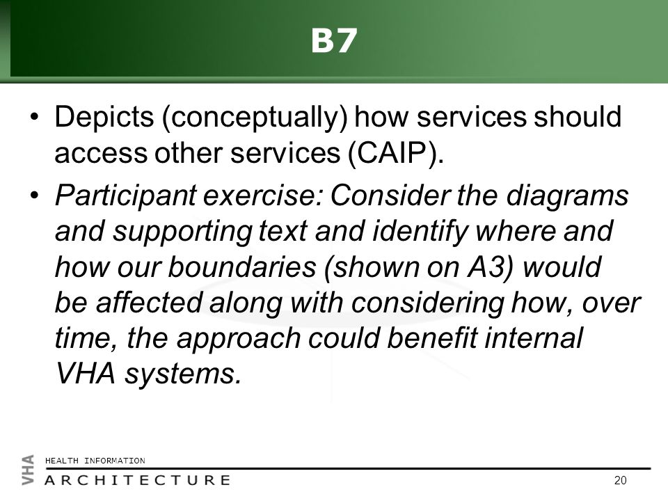 Click to edit Master title style HEALTH INFORMATION 20 B7 Depicts (conceptually) how services should access other services (CAIP).