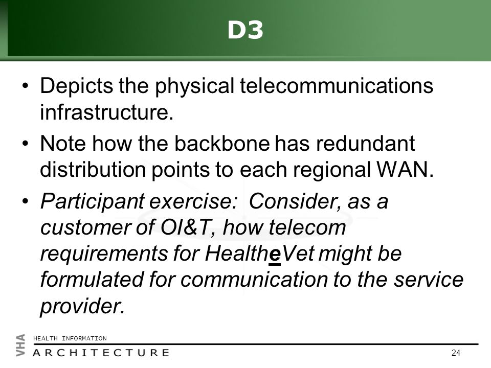 Click to edit Master title style HEALTH INFORMATION 24 D3 Depicts the physical telecommunications infrastructure.