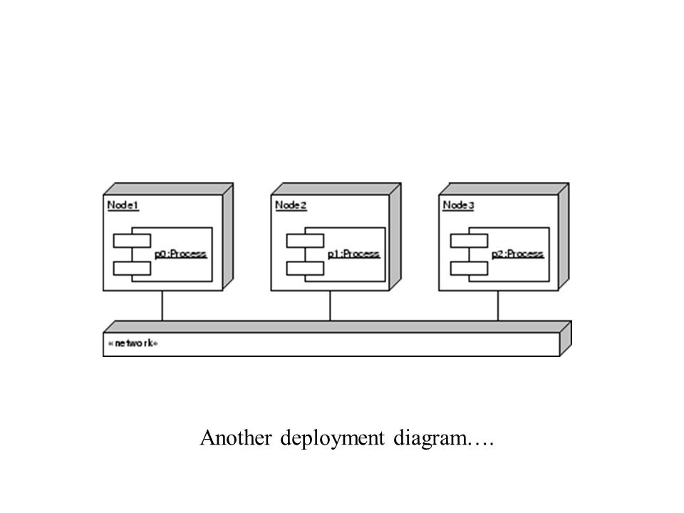Concise Diagram Software