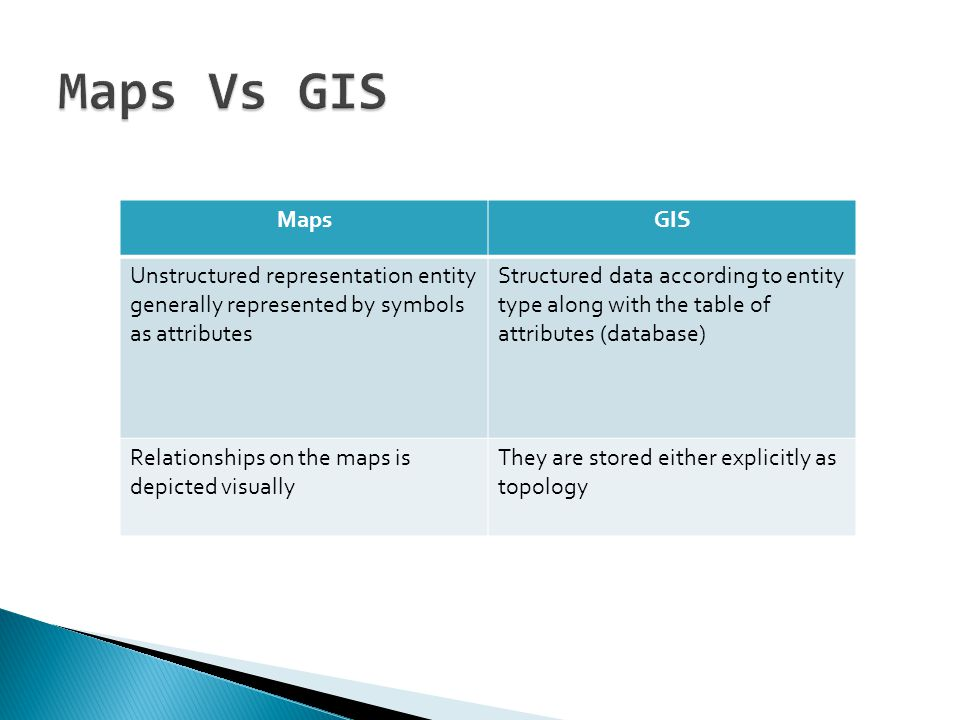 General purpose/Reference Maps:  Not designed for any specific application  Focuses on locations  Show variety of physical and cultural features  Good base-maps for determining distance, areas, directions and cordinates  In GIS used for locational information of the spatial data  E.g.