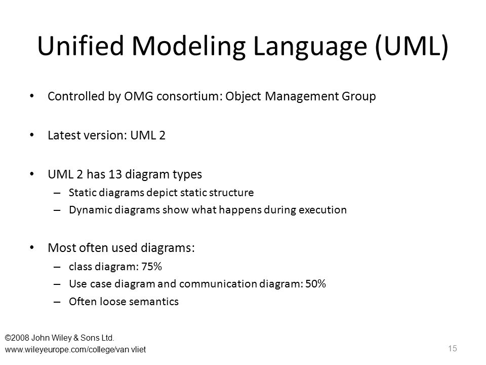 Unified Modeling Language (UML) Controlled by OMG consortium: Object Management Group Latest version: UML 2 UML 2 has 13 diagram types – Static diagrams depict static structure – Dynamic diagrams show what happens during execution Most often used diagrams: – class diagram: 75% – Use case diagram and communication diagram: 50% – Often loose semantics 15 ©2008 John Wiley & Sons Ltd.