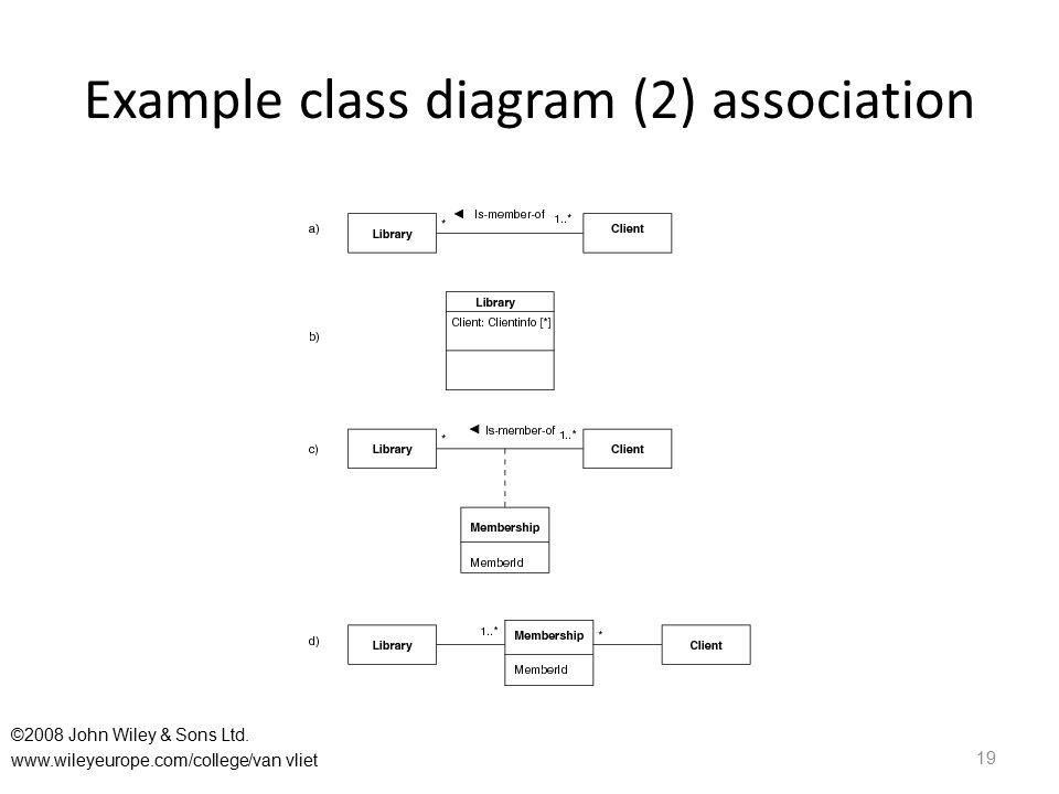 Example class diagram (2) association 19 ©2008 John Wiley & Sons Ltd. www.wileyeurope.com/college/van vliet