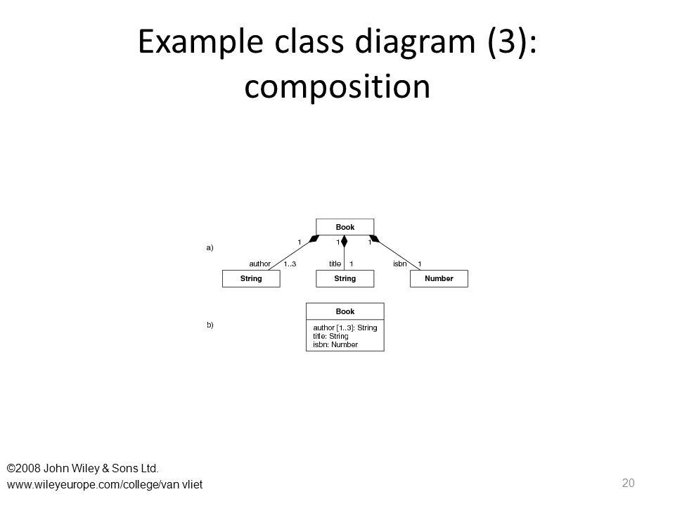 Example class diagram (3): composition 20 ©2008 John Wiley & Sons Ltd. www.wileyeurope.com/college/van vliet