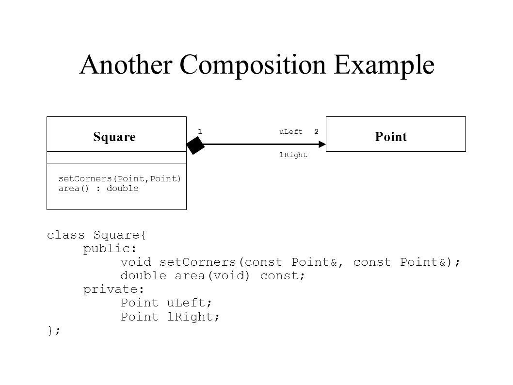 Another Composition Example SquarePoint 2uLeft lRight setCorners(Point,Point) area() : double class Square{ public: void setCorners(const Point&, const Point&); double area(void) const; private: Point uLeft; Point lRight; }; 1
