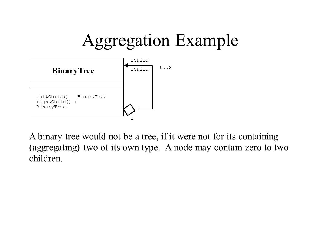 Aggregation Example BinaryTree leftChild() : BinaryTree rightChild() : BinaryTree rChild lChild 0..2 1 A binary tree would not be a tree, if it were not for its containing (aggregating) two of its own type.