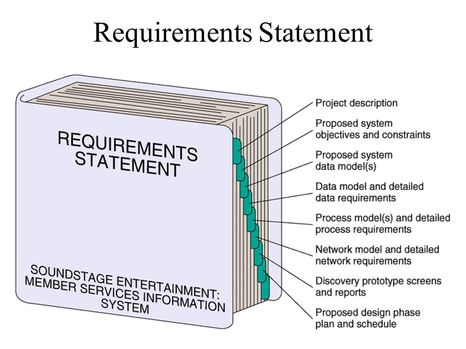Requirements Statement