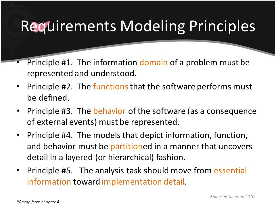 Behavioral Modeling: Sequence Diagram An interaction diagram that details how operations are carried out -- what messages are sent and when.