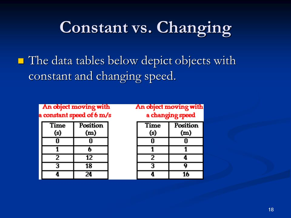 18 Constant vs.Changing The data tables below depict objects with constant and changing speed.