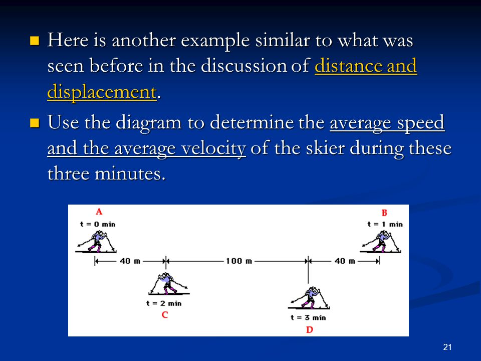 21 Here is another example similar to what was seen before in the discussion of distance and displacement.