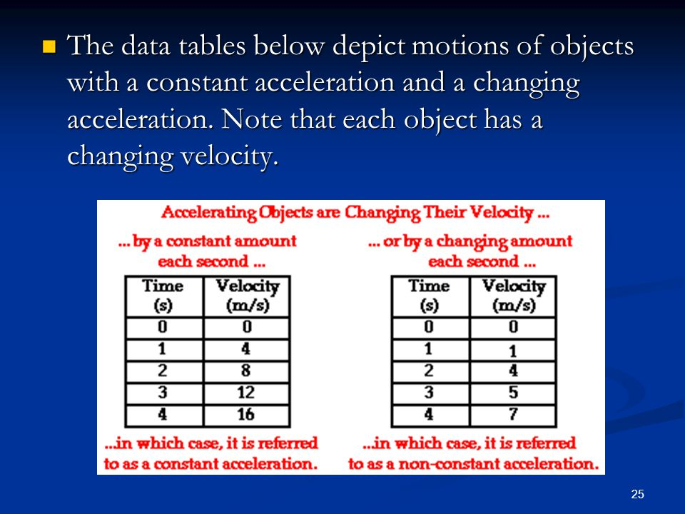 25 The data tables below depict motions of objects with a constant acceleration and a changing acceleration.