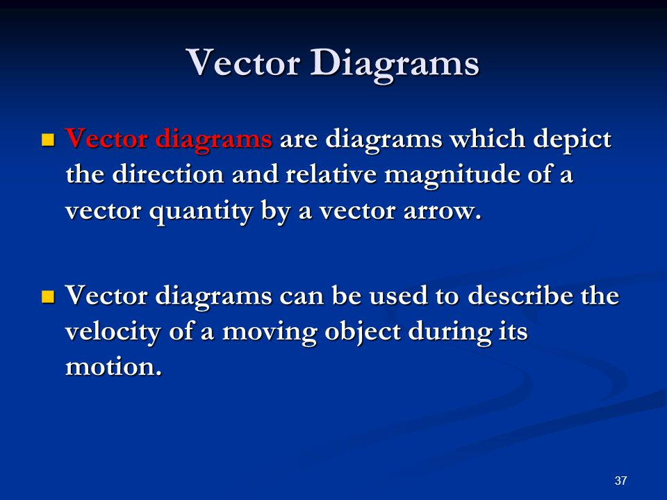 37 Vector Diagrams Vector diagrams are diagrams which depict the direction and relative magnitude of a vector quantity by a vector arrow.