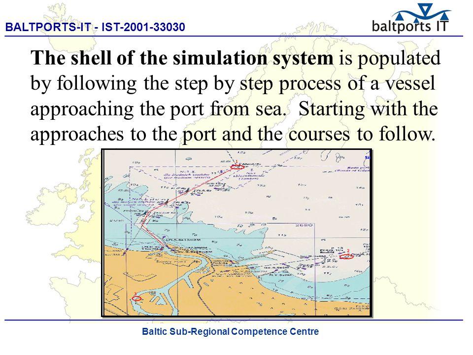 BALTPORTS-IT - IST-2001-33030 ____________________________________________________ The Port Process Simulator Port process simulator output Baltic Sub-Regional Competence Centre