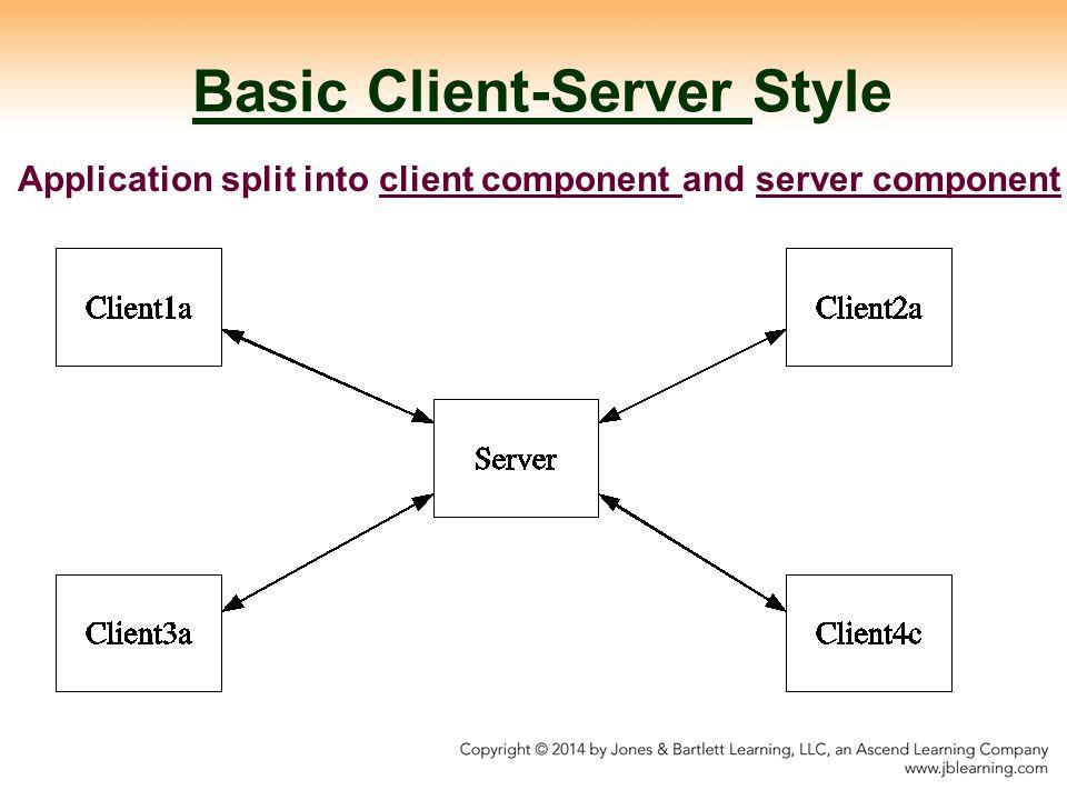 Basic Client-Server Style Application split into client component and server component