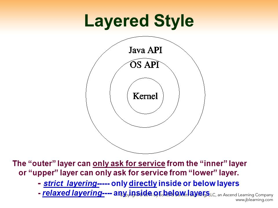 The outer layer can only ask for service from the inner layer or upper layer can only ask for service from lower layer.