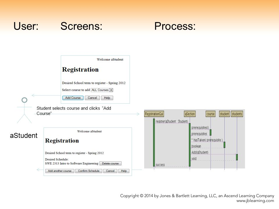 User: Screens: Process: aStudent Student selects course and clicks Add Course
