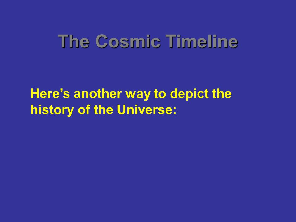 The Cosmic Timeline Here's another way to depict the history of the Universe:
