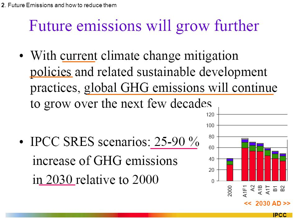 2. Future Emissions and how to reduce them >