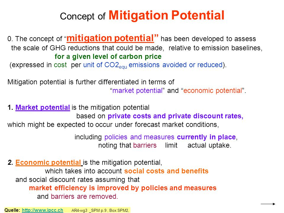 """0. The concept of """" mitigation potential"""" has been developed to assess the scale of GHG reductions that could be made, relative to emission baselines,"""