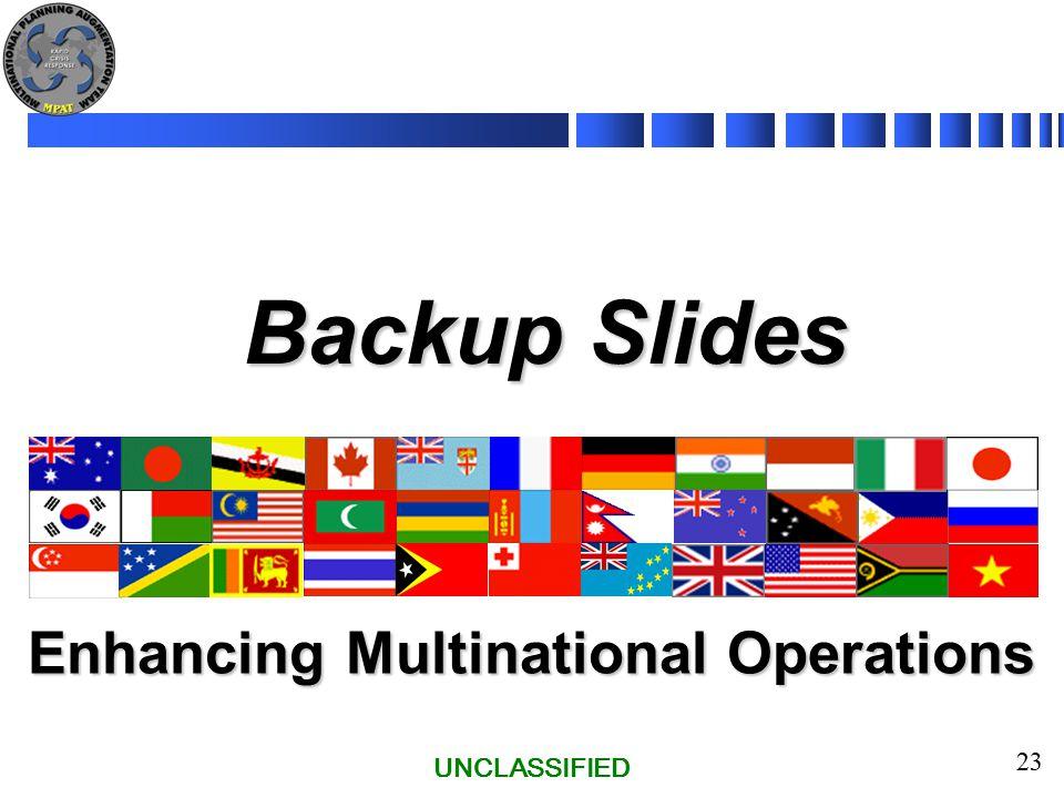 23 Backup Slides Enhancing Multinational Operations