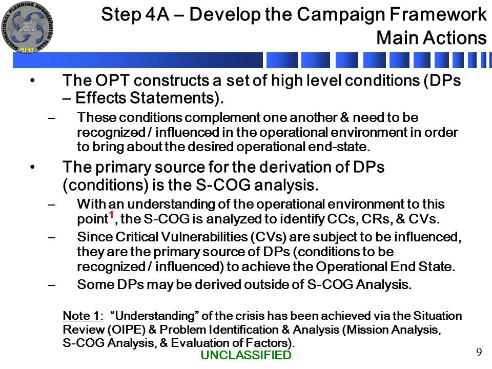 UNCLASSIFIED 9 Step 4A – Develop the Campaign Framework Main Actions The OPT constructs a set of high level conditions (DPs – Effects Statements). –Th