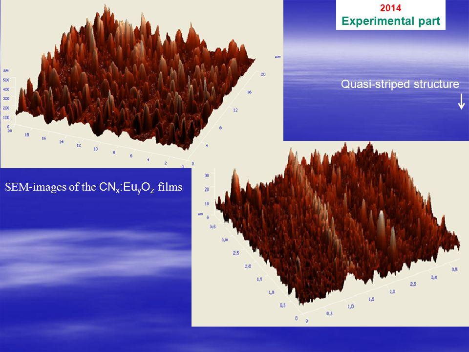 SEM-images of the CN x :Eu y O z films Quasi-striped structure 2014 Experimental part