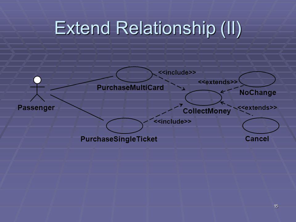 15 Extend Relationship (II) Passenger PurchaseMultiCardPurchaseSingleTicket CollectMoney > Cancel > NoChange >