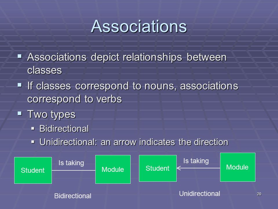 20 Associations  Associations depict relationships between classes  If classes correspond to nouns, associations correspond to verbs  Two types  Bidirectional  Unidirectional: an arrow indicates the direction Student Module Is taking Student Module Is taking Bidirectional Unidirectional