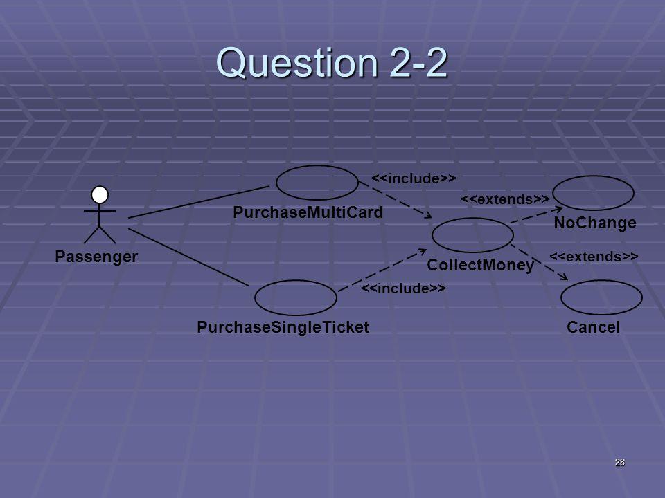 28 Question 2-2 Passenger PurchaseMultiCardPurchaseSingleTicket CollectMoney > Cancel > NoChange >