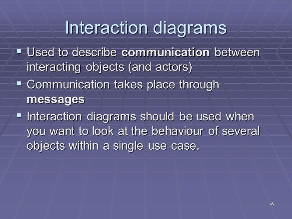30 Interaction diagrams  Used to describe communication between interacting objects (and actors)  Communication takes place through messages  Interaction diagrams should be used when you want to look at the behaviour of several objects within a single use case.
