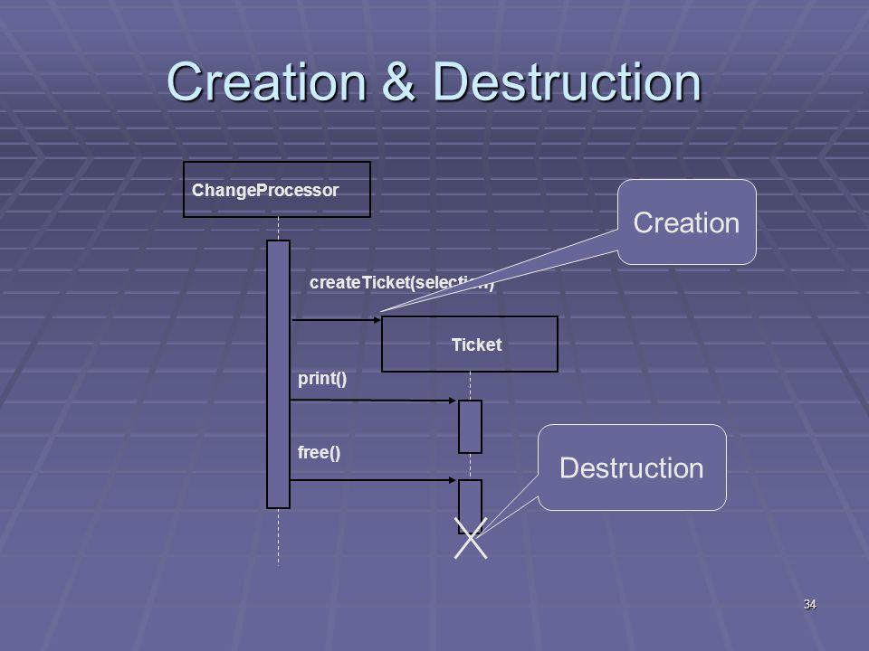 34 Creation & Destruction ChangeProcessor Ticket createTicket(selection) free() Creation Destruction print()