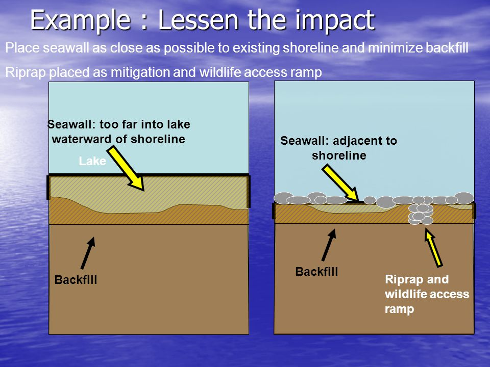 Seawall: too far into lake waterward of shoreline Seawall: adjacent to shoreline Backfill Example : Lessen the impact Lake Riprap and wildlife access ramp Place seawall as close as possible to existing shoreline and minimize backfill Riprap placed as mitigation and wildlife access ramp