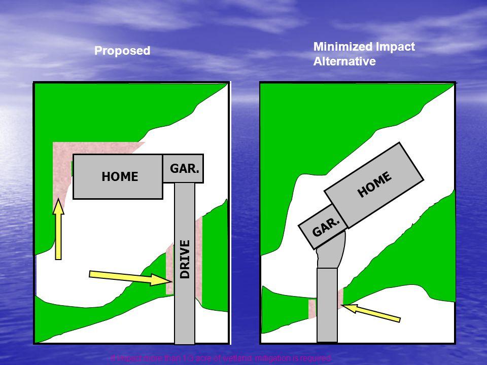 DRIVE HOME GAR. Fill Proposed Minimized Impact Alternative HOME GAR.