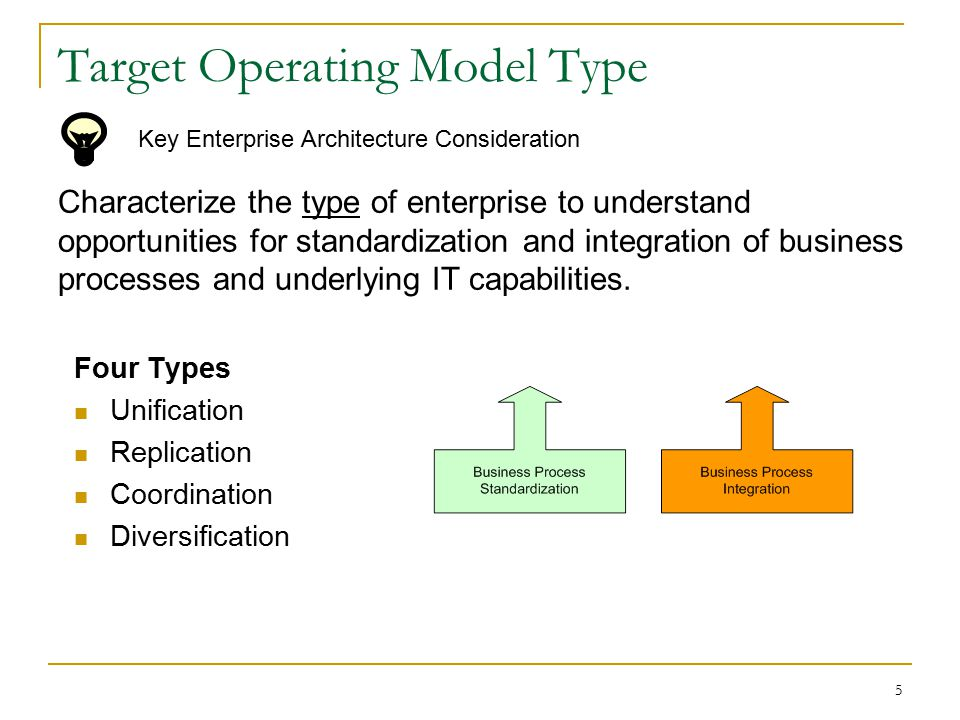 Target Operating Model Type Four Types Unification Replication Coordination Diversification Characterize the type of enterprise to understand opportun