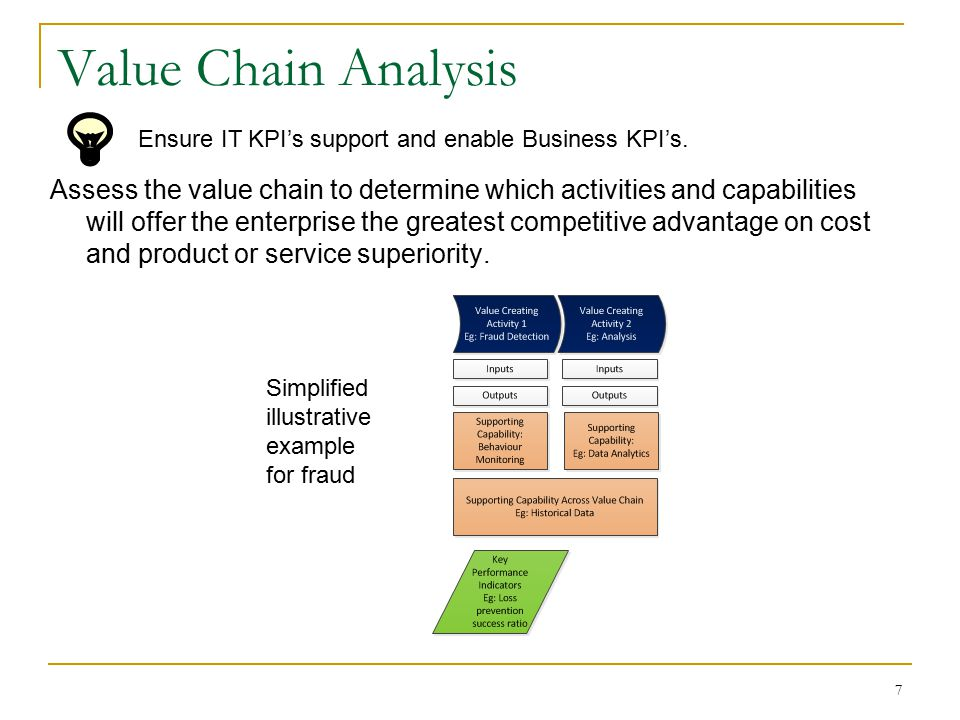 Value Chain Analysis Assess the value chain to determine which activities and capabilities will offer the enterprise the greatest competitive advantag