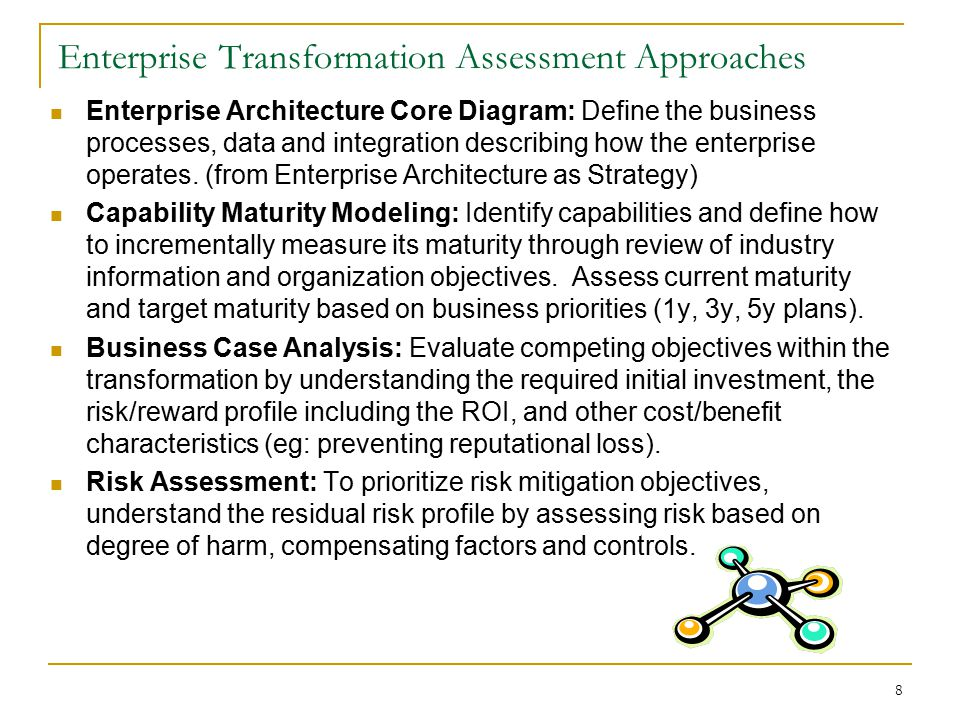 Enterprise Transformation Assessment Approaches Enterprise Architecture Core Diagram: Define the business processes, data and integration describing h