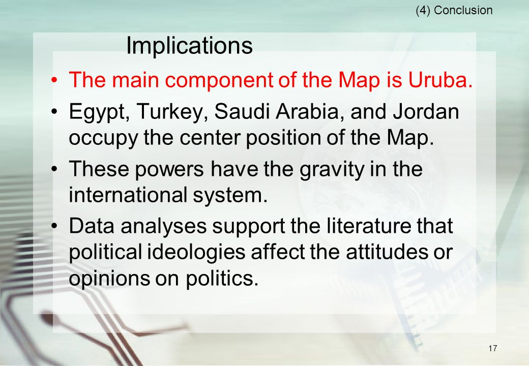 Implications The main component of the Map is Uruba.