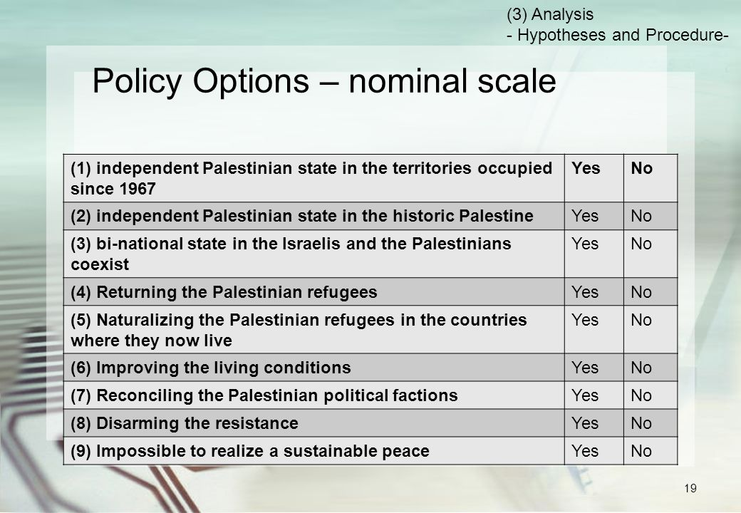 Policy Options – nominal scale (1) independent Palestinian state in the territories occupied since 1967 YesNo (2) independent Palestinian state in the historic PalestineYesNo (3) bi-national state in the Israelis and the Palestinians coexist YesNo (4) Returning the Palestinian refugeesYesNo (5) Naturalizing the Palestinian refugees in the countries where they now live YesNo (6) Improving the living conditionsYesNo (7) Reconciling the Palestinian political factionsYesNo (8) Disarming the resistanceYesNo (9) Impossible to realize a sustainable peaceYesNo (3) Analysis - Hypotheses and Procedure- 19