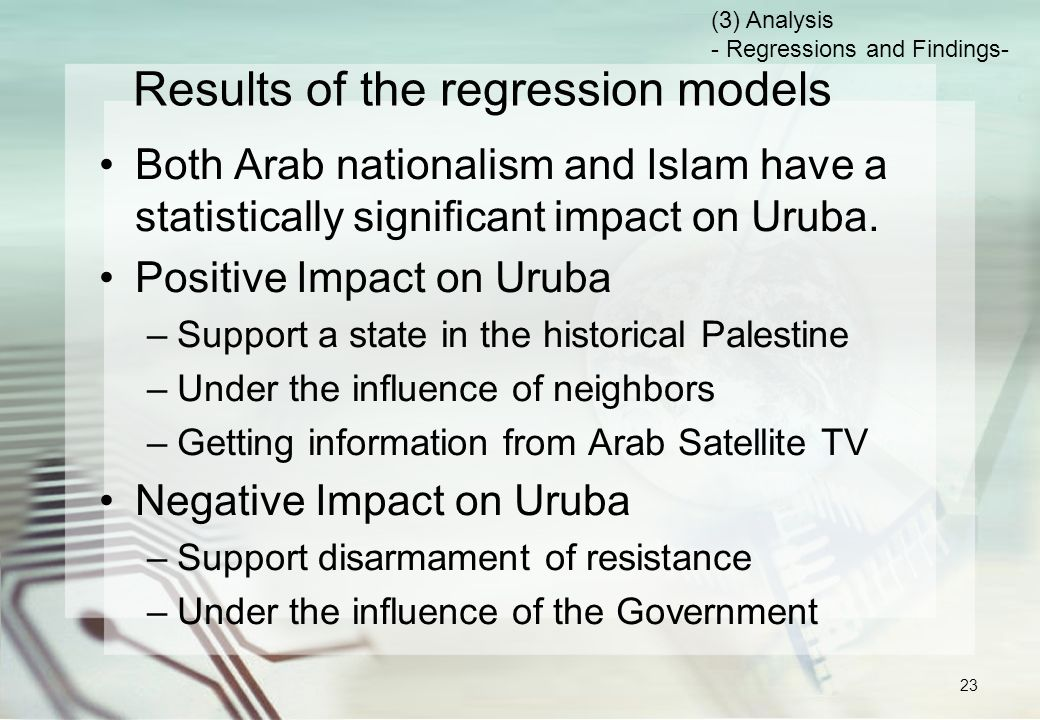 Results of the regression models Both Arab nationalism and Islam have a statistically significant impact on Uruba.