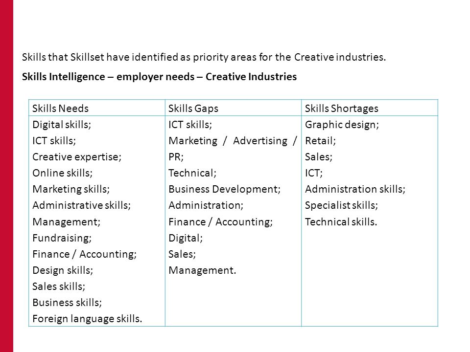 Skills NeedsSkills GapsSkills Shortages Digital skills; ICT skills; Creative expertise; Online skills; Marketing skills; Administrative skills; Management; Fundraising; Finance / Accounting; Design skills; Sales skills; Business skills; Foreign language skills.